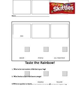 Taste the Rainbow!  Skittles Fractions