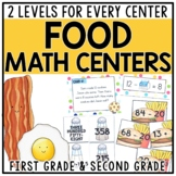 Tasty Differentiated Math Centers for 1st & 2nd Grade