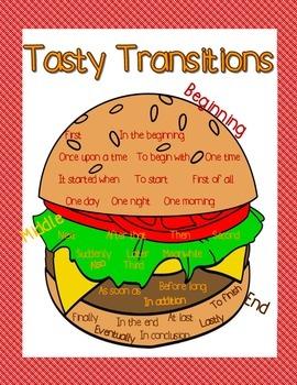 Tasty Transitions