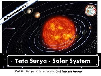Tata Surya Solar System Indonesian Y Z Reader By Cicak