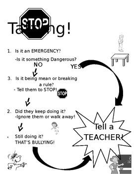 Tattle or Bully?