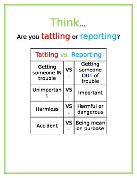 Tattling Or Reporting Anchor Chart By Haley R Teachers Pay Teachers
