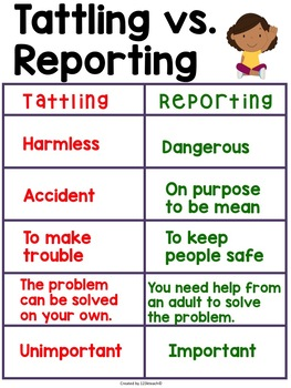 Tattling vs. Reporting