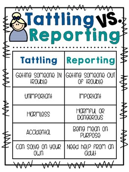 Tattling vs. Reporting Poster