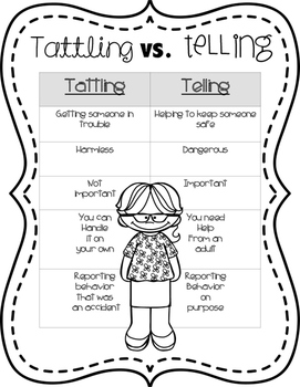Tattling vs. Telling