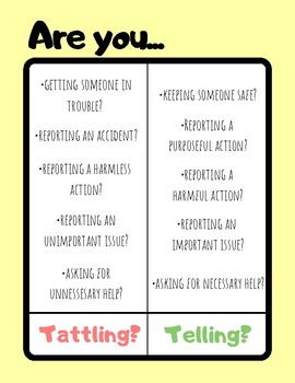 Tattling vs. Telling (Reporting)- Interactive Poster