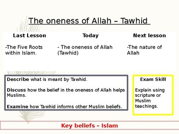 Tawhid - Oneness of Allah
