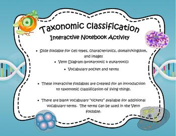 Taxonomic Classification Interactive Notebook Activity