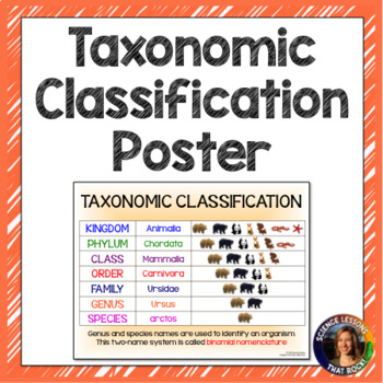 Taxonomic Classification Poster