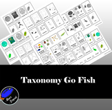 Taxonomy Biology Vocabulary Go Fish Game
