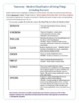 Biology: Taxonomy for Classification of Living Things Handout and Study Guide
