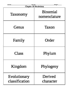 Taxonomy/Classification Vocabulary Sort