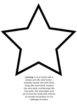 Te Iwa o Matariki - The 9 Stars of Matariki