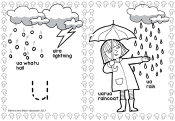 Te Reo Māori Alphabet Colouring Pages