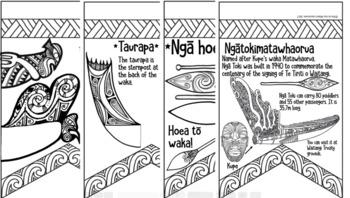 Te Reo Māori: Te Waka B A N N E R S!