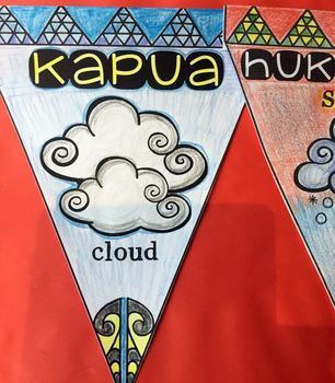 Te Reo Māori: Weather Banners-Te Huarere