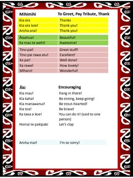Te Reo - Maori & English: Instructions, Welcoming & Greeting, Thank You...