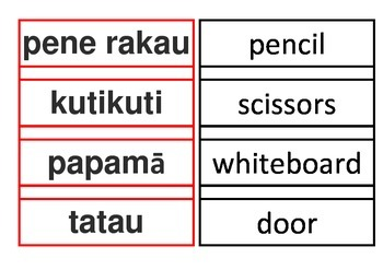 Te Reo - Maori & English: Labels for Classroom Items & Furniture