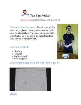 Tea Bag Rocket- A Weather and Water Cycle Experiment