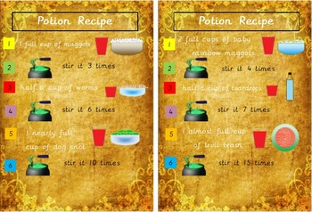 Teach Capacity as a witch/wizard and make potions!