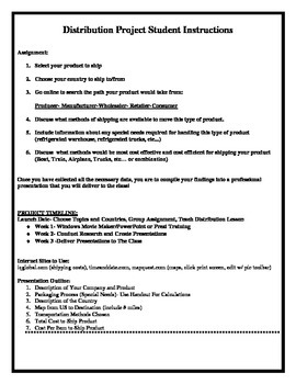 Teach Distribution in Marketing With International Common Core Linked Project