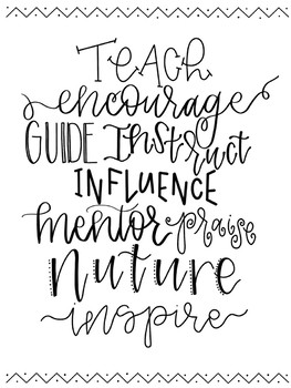 Teach Encourage Guide Instruct Influence Mentor Praise Nuture Inspire Poster