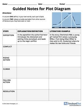 Elements Of Plot Lesson Plans Presentation Plot Diagram Poster Notes More