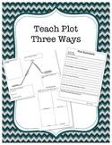 Teach Plot Three Ways