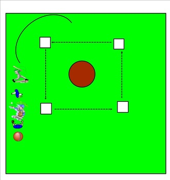 Sports Template, teach each sport (For Smart-board)Smart notebook file