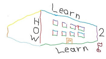 Teach Students How to Figure ANYTHING Out for Themselves