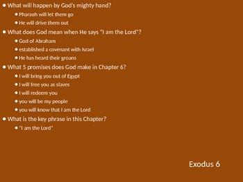 Teach Through Exodus (Exodus 4-6)