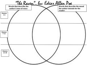Teach Tone, Mood, and Paraphrasing Using The Raven by Edgar A. Poe HALLOWEEN!