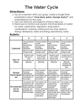 Teach the Water Cycle! (Editable)