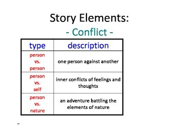 Teach the three types of Conflict