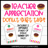 Teacher Appreciation Gift Tags Donut Gift Tags Coworker Gift Tags End of School