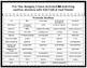 Teacher Binder Click & Type Black DotTheme- 200+ EDITABLE pages!