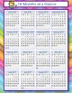Teacher Calendars, Editable, Free Updates