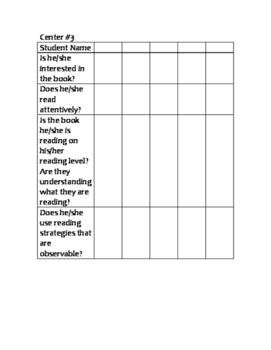 Teacher Checklist to observe students during independent reading