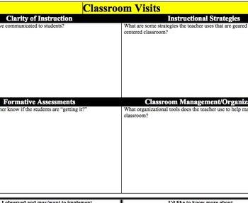 Teacher Classroom Visit Record Sheet