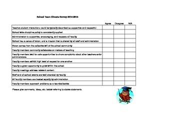Teacher Climate Survey