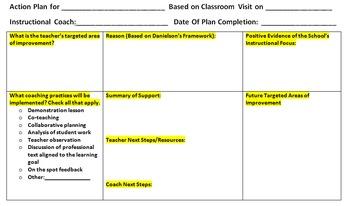 Teacher Coaching Action Plan