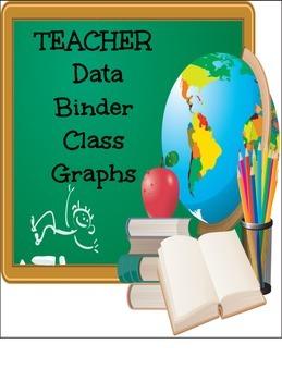 Teacher Data Binder Graphs