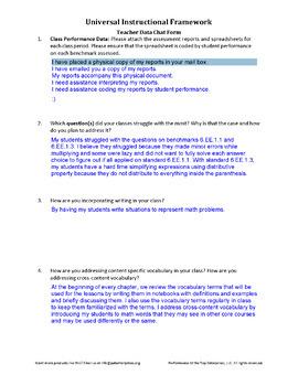 Teacher Data Form (Fillable)