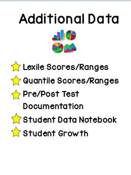 Teacher Data Notebook Pages / Dividers/ Sections EDITABLE!!!