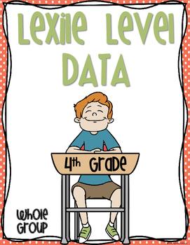 Teacher Data Notebook _ 4th Grade