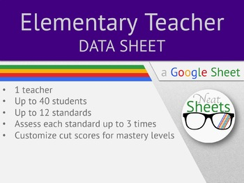Elementary Teacher Google Data Sheet (RTI)