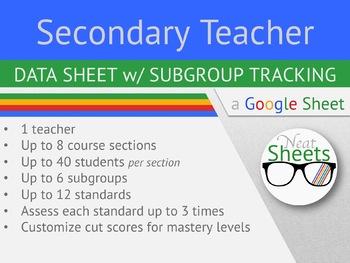 Secondary Teacher Google Data Sheet (RTI) - with Subgroup Tracking