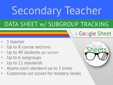 Secondary Teacher Google Data Sheet (RTI) - with Subgroup