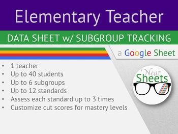 Elementary Teacher Google Data Sheet (RTI) - with Subgroup Tracking