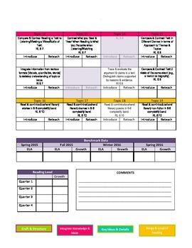 Teacher Data Tracker by Period CCSS Literature & Informational Text